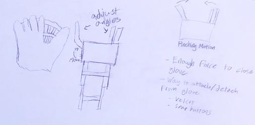 bball sketch